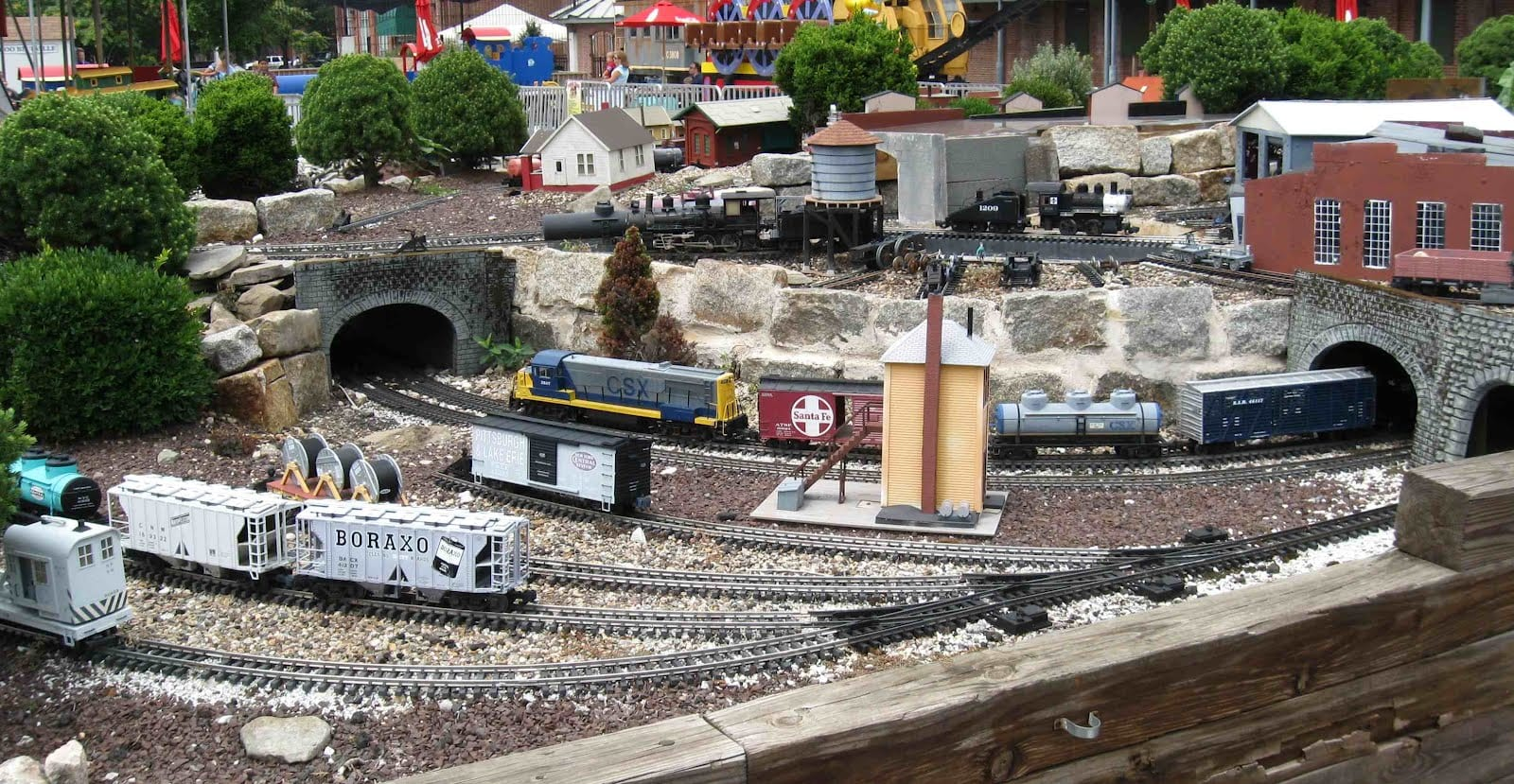 Understanding Scale and Gauge in Model Trains
